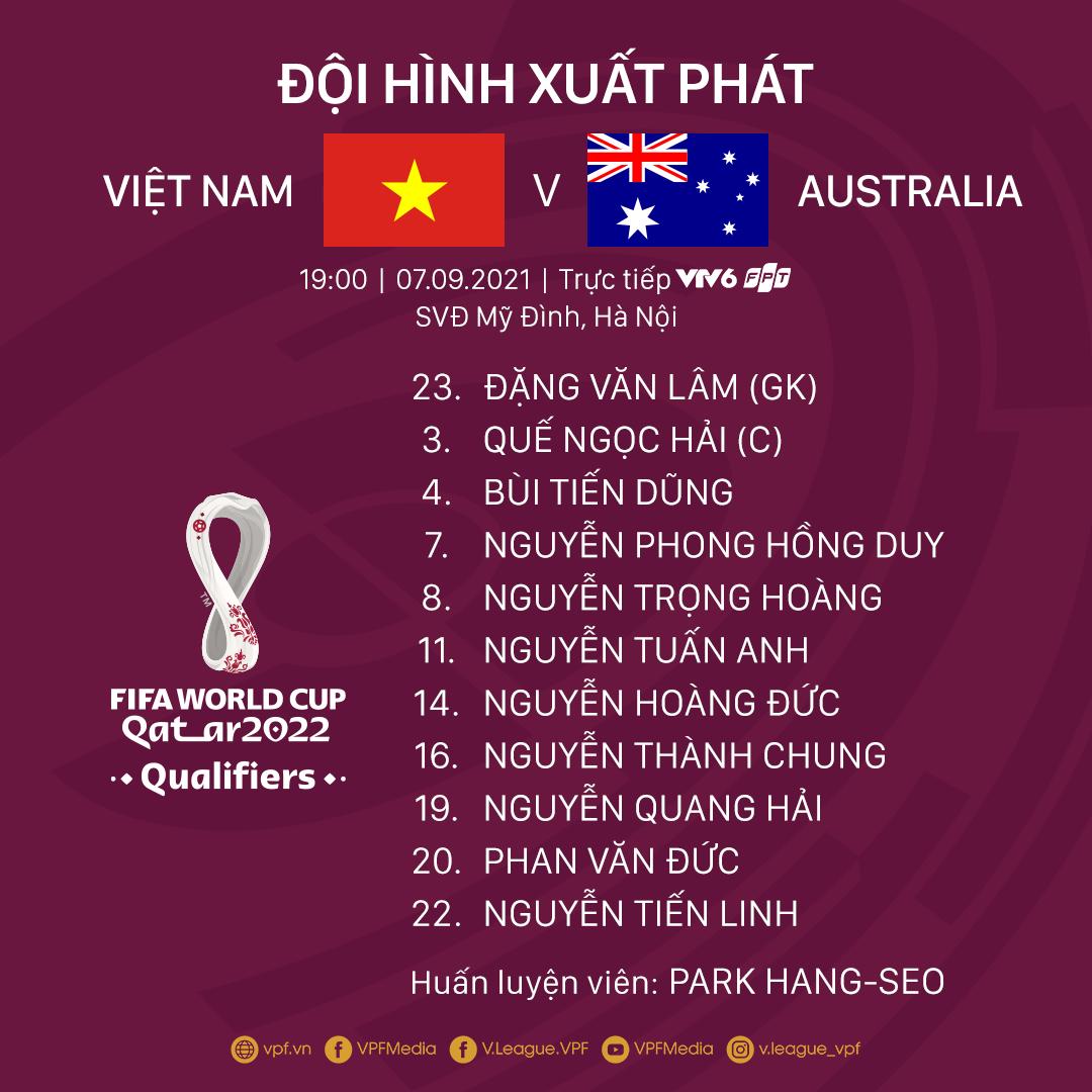 Trực tiếp: Việt Nam - Australia: Văn Lâm, Tiến Dũng trở lại -0