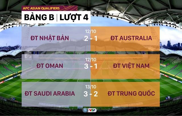 HLV Park Hang Seo: ĐT Việt Nam cần thời gian để cải thiện - Ảnh 3.